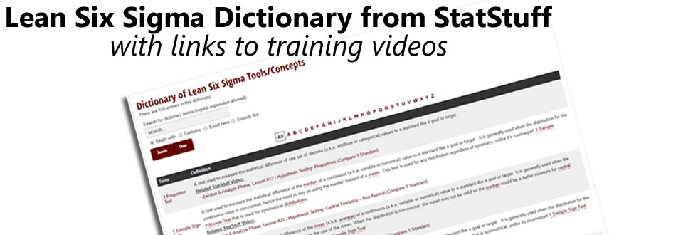 StatStuff dictionary of Lean Six Sigma Compare terms